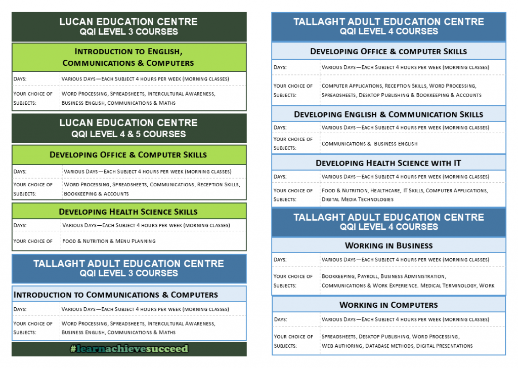 BTEI Courses and Locations